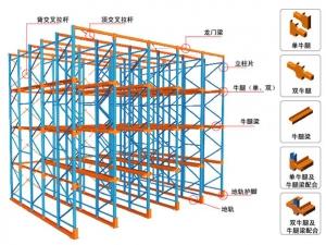 贯通货架结构图